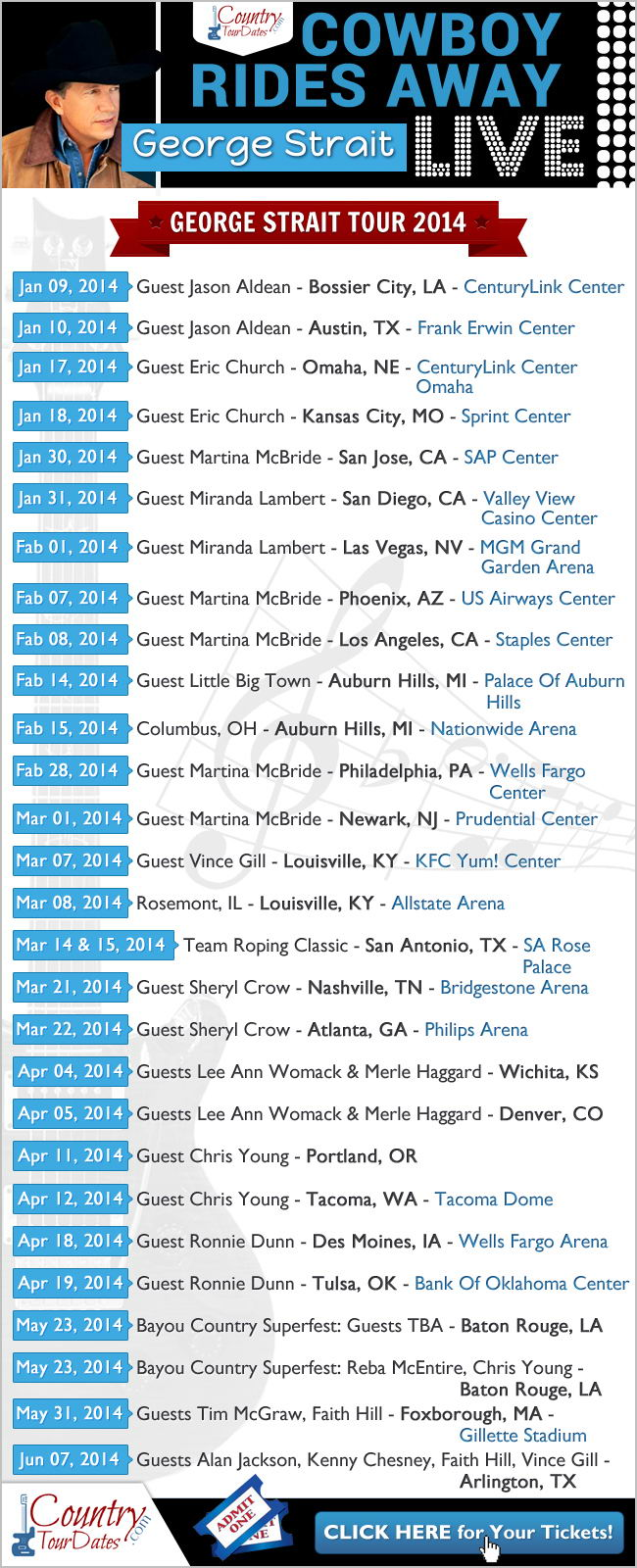 George Strait Tour Dates 2014